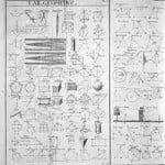 Cine a inventat geometria