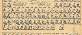 Cine a inventat tabelul periodic al elementelor